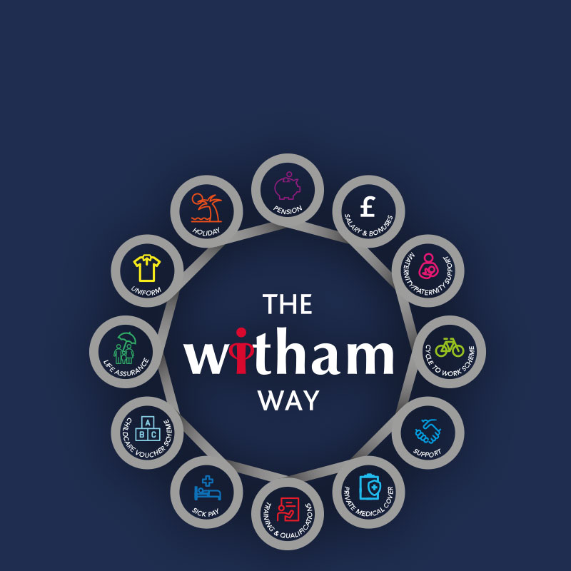 Benefits ofWorking for the Witham Group