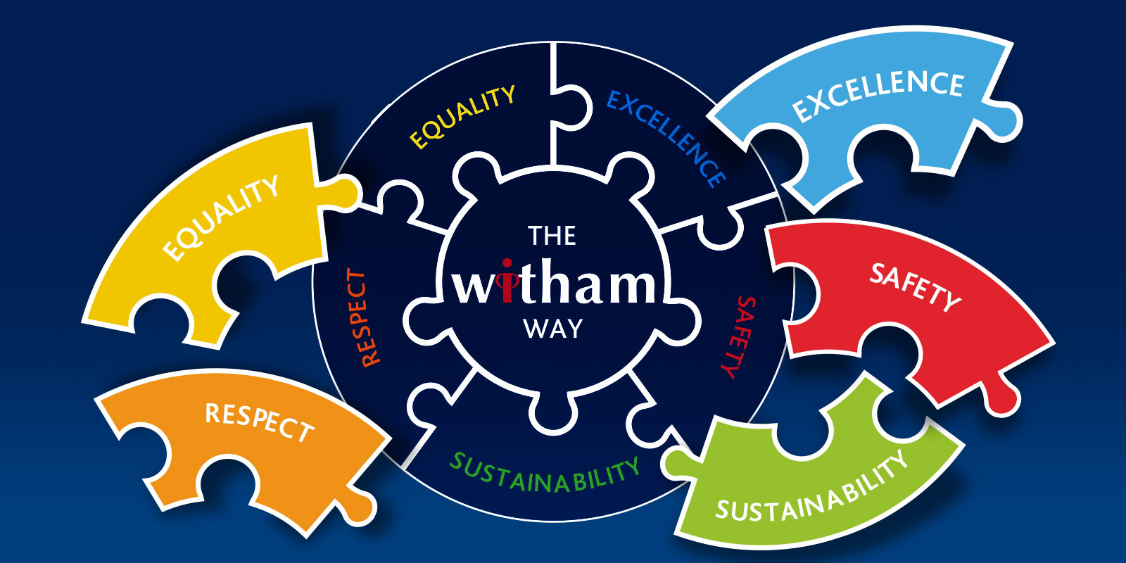 The Witham Way